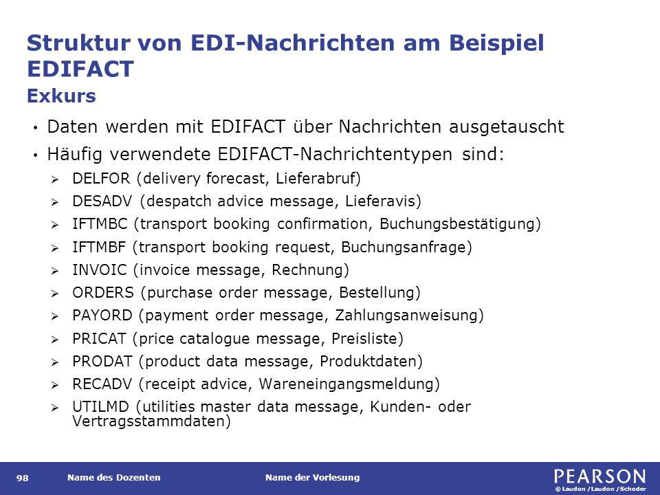 © Laudon /Laudon /Schoder Name des DozentenName der Vorlesung Struktur von EDI-Nachrichten am Beispiel EDIFACT 98 Daten werden mit EDIFACT über Nachri