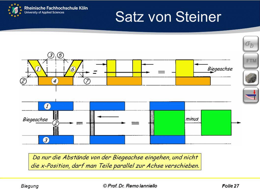 Aufgabe Satz von Steiner Biegung© Prof. Dr.