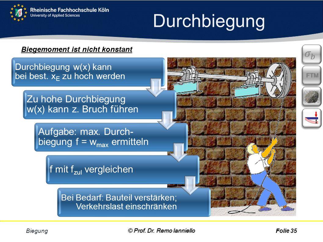 """Durchbiegung """"Reine Biegung : Das Biegemoment wird am einen Ende durch ein Kräftepaar eingeleitet und am anderen Ende aufgenommen."""