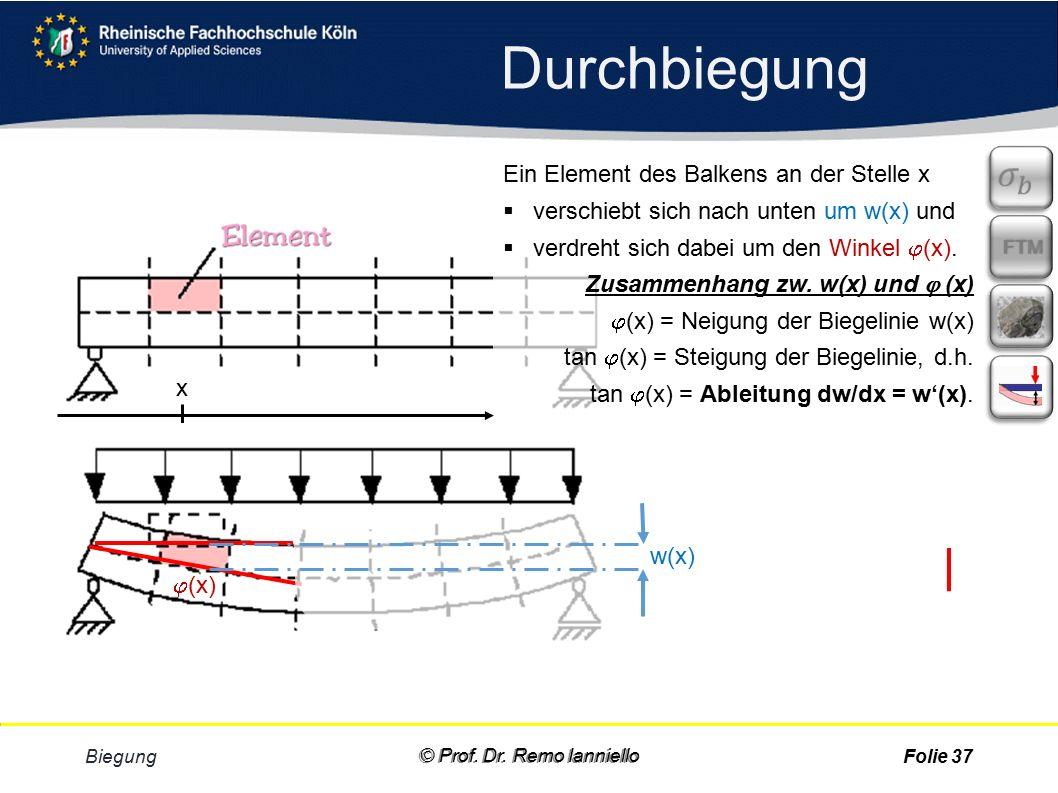 Aufgabe Durchbiegung Biegung© Prof. Dr.