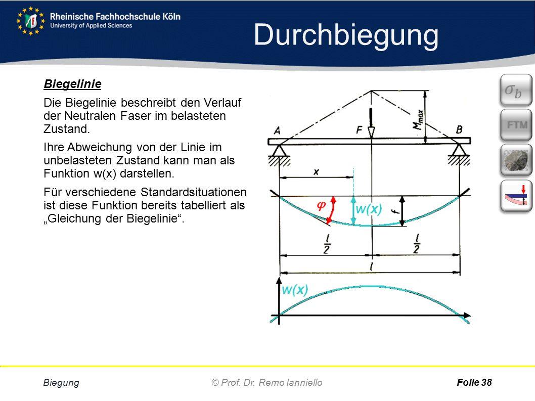 Durchbiegung Biegung© Prof. Dr.