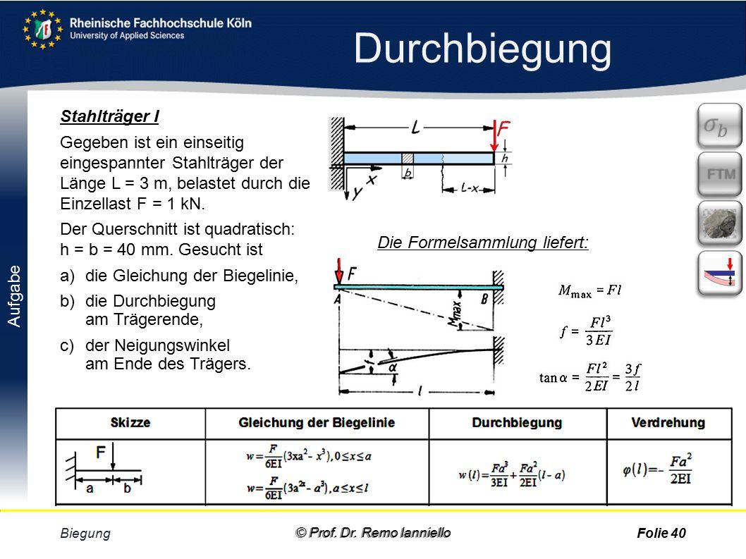 Durchbiegung Biegung© Prof. Dr. Remo IannielloFolie 39 © Prof. Dr. Remo Ianniello
