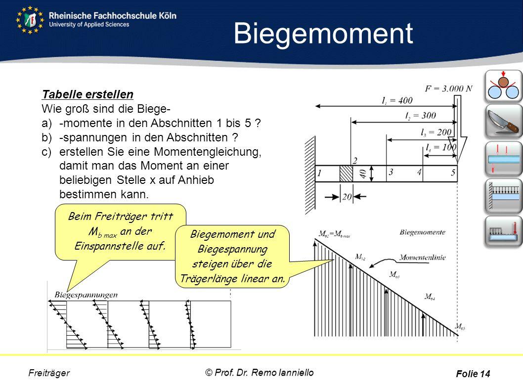 Biegemoment Freiträger Folie 14 Tabelle erstellen Wie groß sind die Biege- a)-momente in den Abschnitten 1 bis 5 ? b)-spannungen in den Abschnitten ?