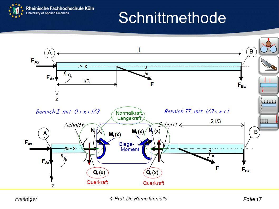 Schnittmethode Freiträger Folie 17 Biege- Moment Normalkraft, Längskraft Querkraft © Prof. Dr. Remo Ianniello