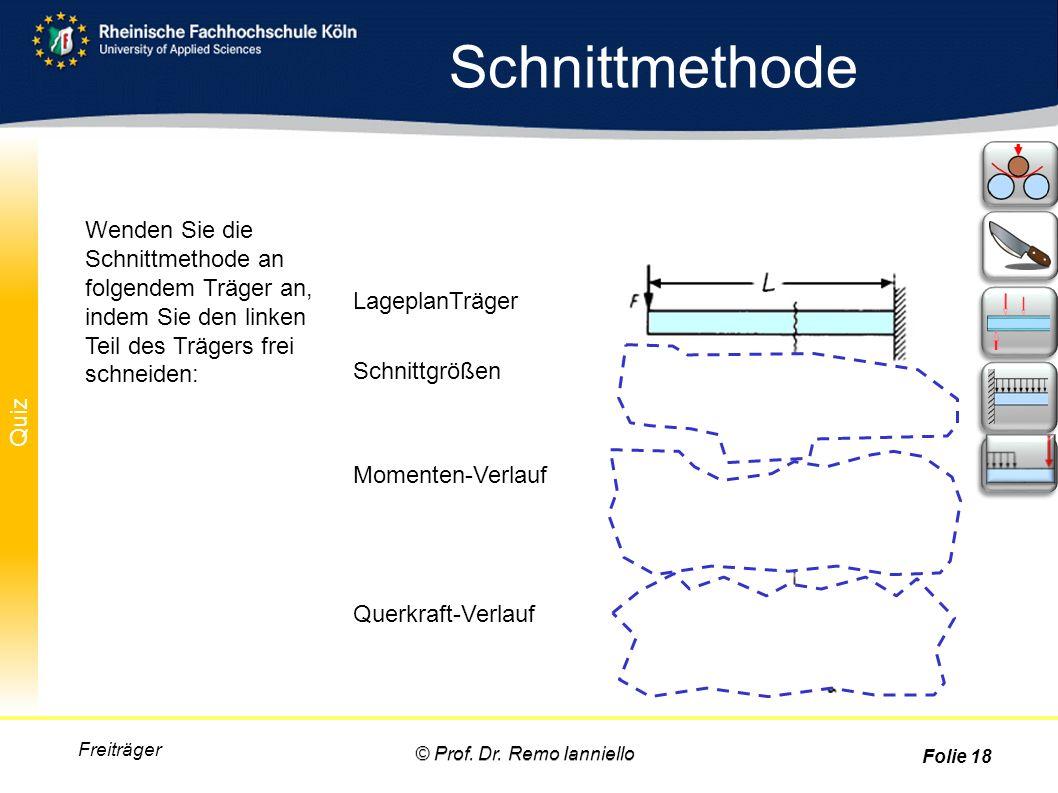 Quiz Schnittmethode Freiträger Wenden Sie die Schnittmethode an folgendem Träger an, indem Sie den linken Teil des Trägers frei schneiden: LageplanTrä