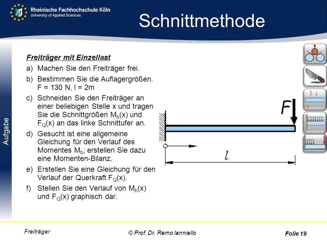 Aufgabe Schnittmethode Freiträger Freiträger mit Einzellast a)Machen Sie den Freiträger frei. b)Bestimmen Sie die Auflagergrößen. F = 130 N, l = 2m c)