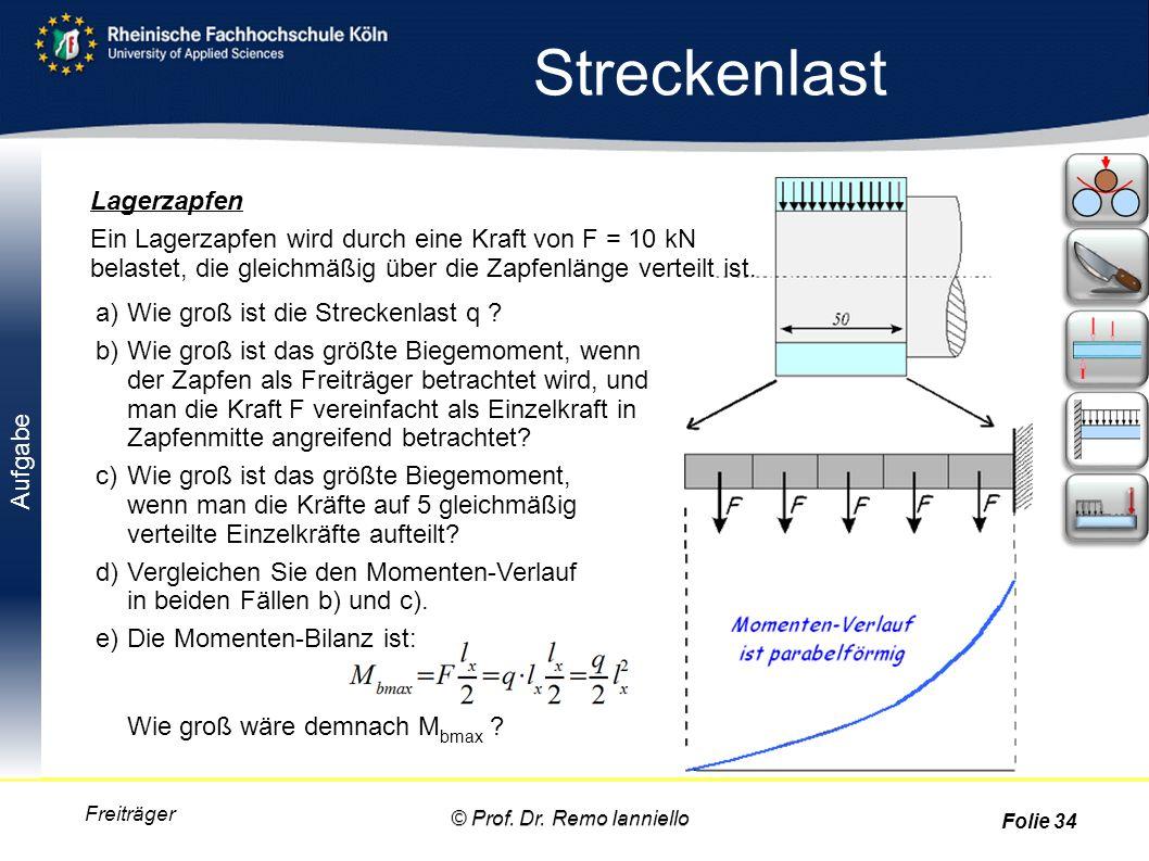 Aufgabe Streckenlast Freiträger Lagerzapfen Ein Lagerzapfen wird durch eine Kraft von F = 10 kN belastet, die gleichmäßig über die Zapfenlänge verteil