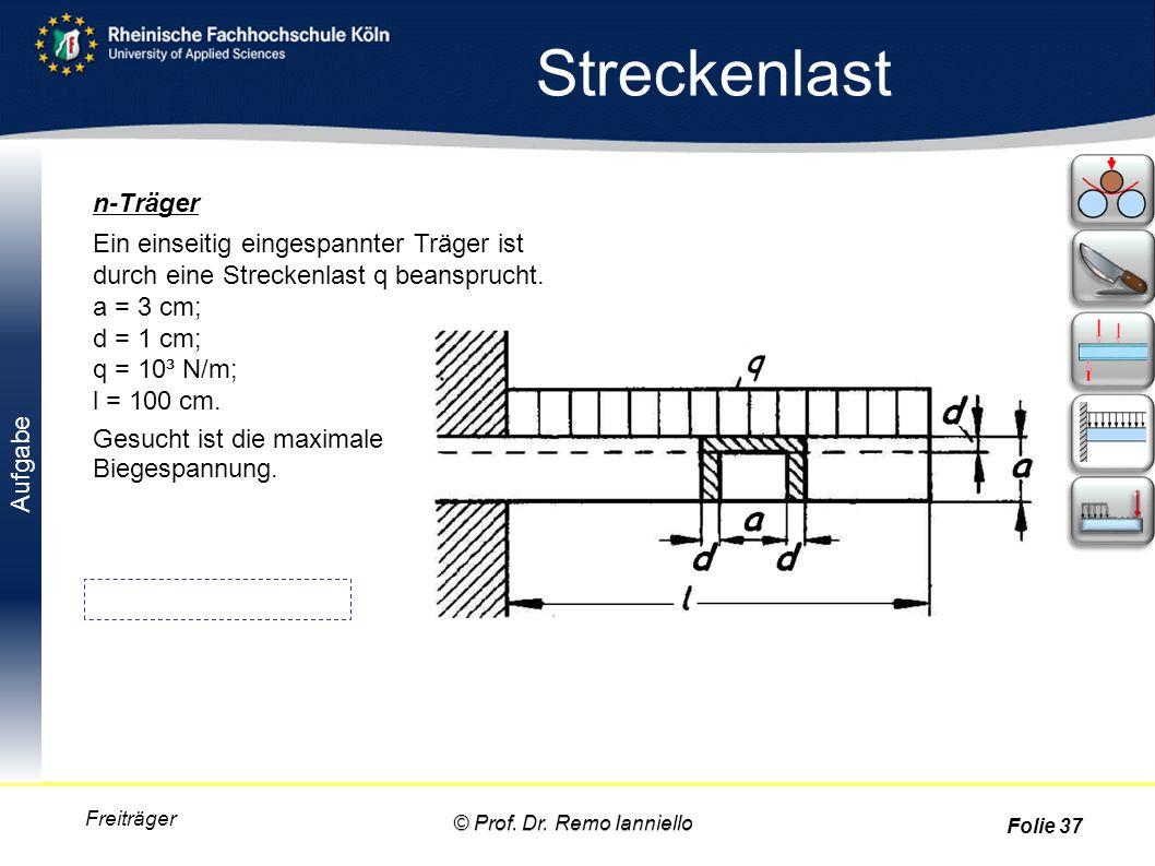 Aufgabe Streckenlast Freiträger n-Träger Ein einseitig eingespannter Träger ist durch eine Streckenlast q beansprucht. a = 3 cm; d = 1 cm; q = 10³ N/m