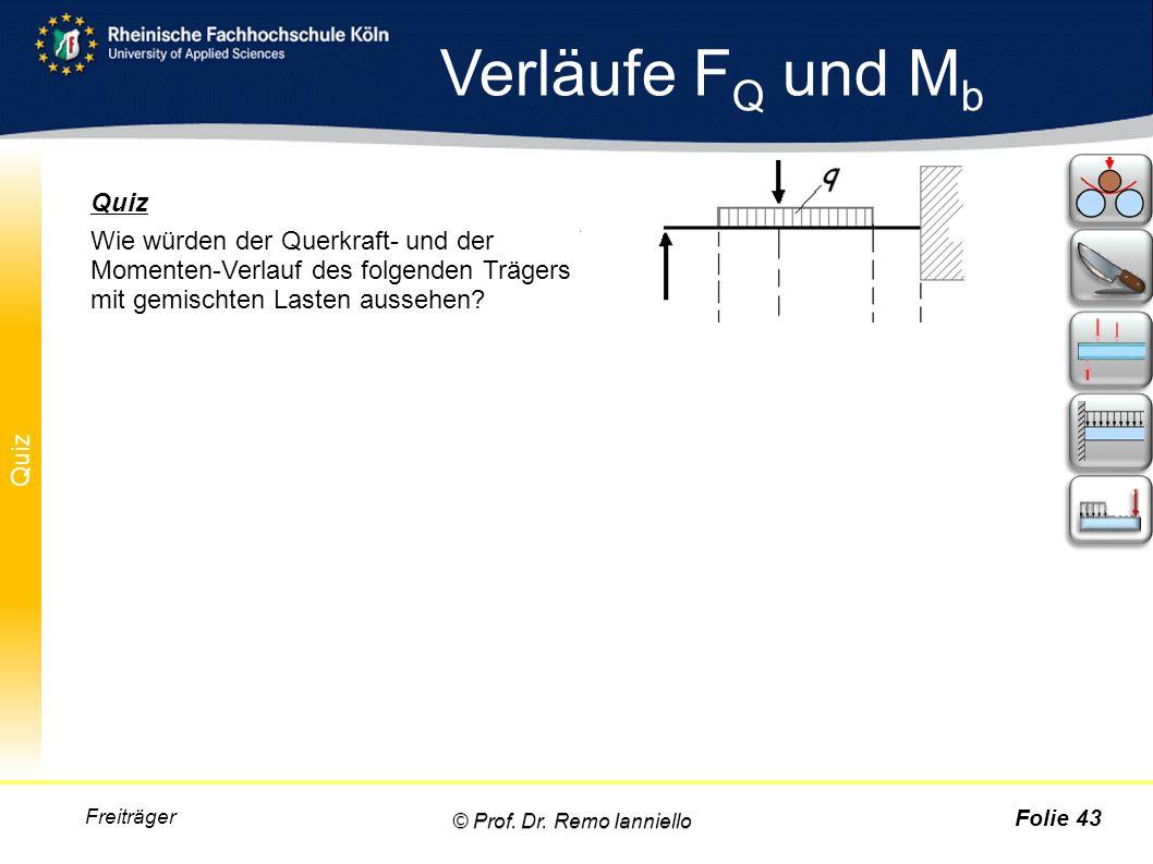 Quiz Verläufe F Q und M b Freiträger Quiz Wie würden der Querkraft- und der Momenten-Verlauf des folgenden Trägers mit gemischten Lasten aussehen? Fol