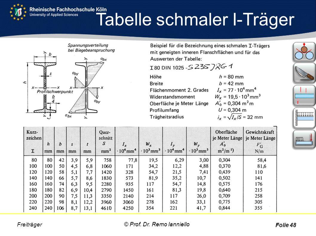 Tabelle schmaler I-Träger Freiträger Folie 48 © Prof. Dr. Remo Ianniello