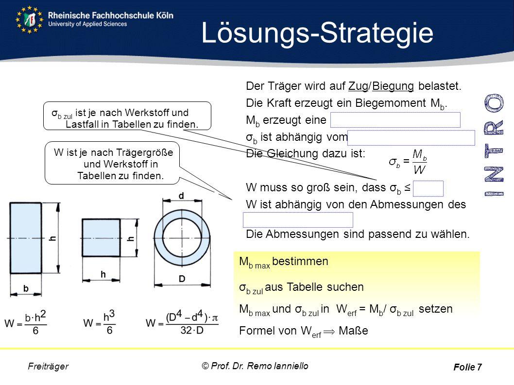 Lösungs-Strategie © Prof. Dr. Remo Ianniello Freiträger Folie 7 Der Träger wird auf Zug/Biegung belastet. Die Kraft erzeugt ein Biegemoment M b. M b e