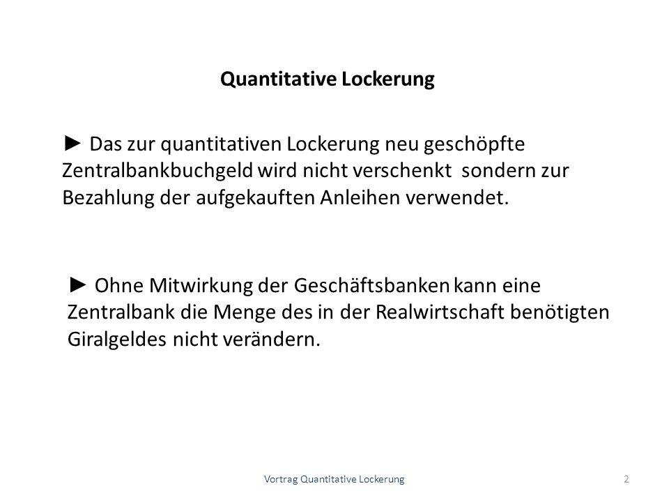 Vortrag Quantitative Lockerung3 Geldpolitische Wirkungsketten ZB: Zentralbank GB: Geschäftsbanken U: Unternehmen H: Haushalte PGM: Primärgeldmarkt SGM: Sekundärgeldmärkte VSM: Vorstufenmärkte EVM: Endverbrauchermärkte ABM: Arbeitsmärkte