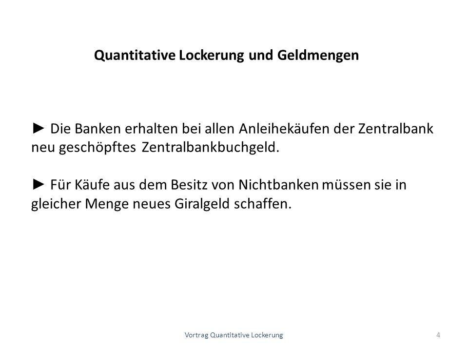 Vortrag Quantitative Lockerung4 ► Die Banken erhalten bei allen Anleihekäufen der Zentralbank neu geschöpftes Zentralbankbuchgeld.