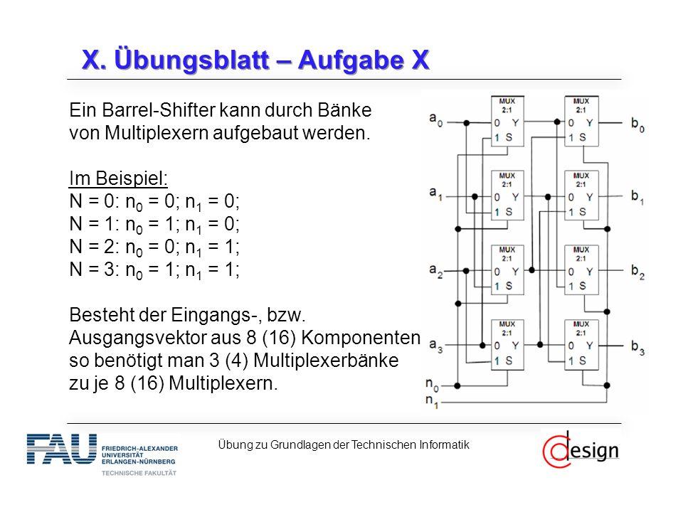 X. Übungsblatt – Aufgabe X Ein Barrel-Shifter kann durch Bänke von Multiplexern aufgebaut werden.