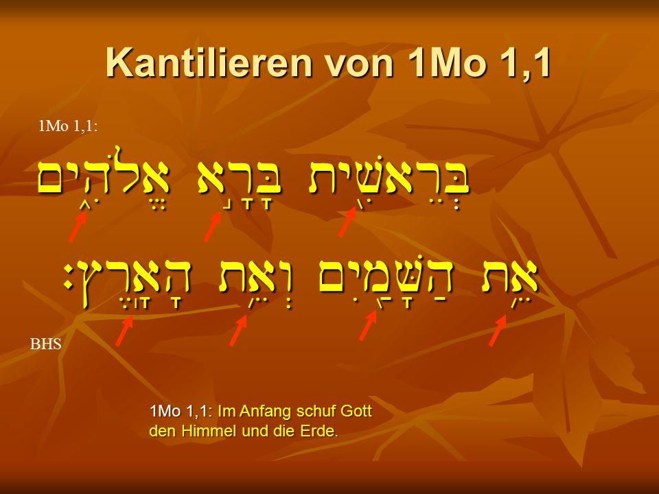 1.Vom Tempel zur Urgemeinde Apg 5: 12...