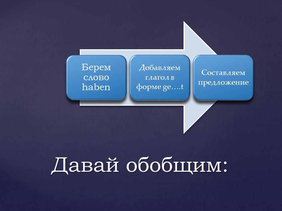 Берем слово haben Добавляем глагол в форме ge….t Составляем предложение Давай обобщим: