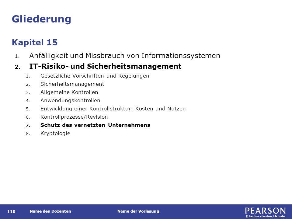 © Laudon /Laudon /Schoder Name des DozentenName der Vorlesung Gliederung 110 1. Anfälligkeit und Missbrauch von Informationssystemen 2. IT-Risiko- und