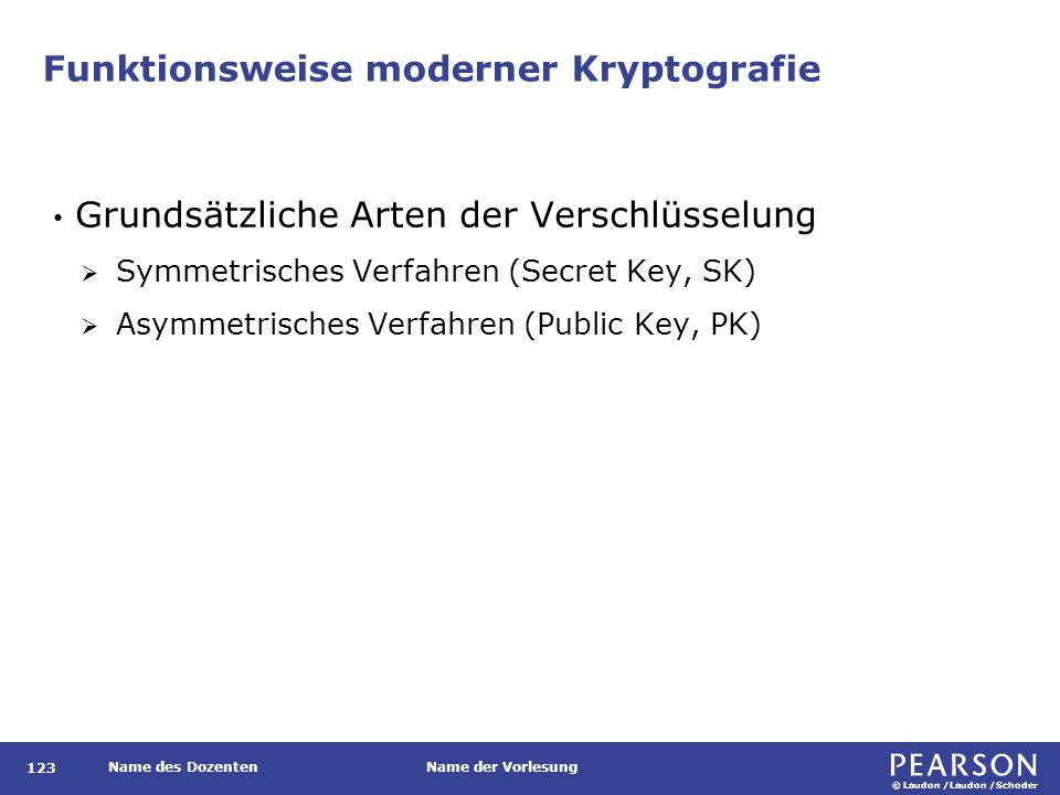 © Laudon /Laudon /Schoder Name des DozentenName der Vorlesung Funktionsweise moderner Kryptografie 123 Grundsätzliche Arten der Verschlüsselung  Symm
