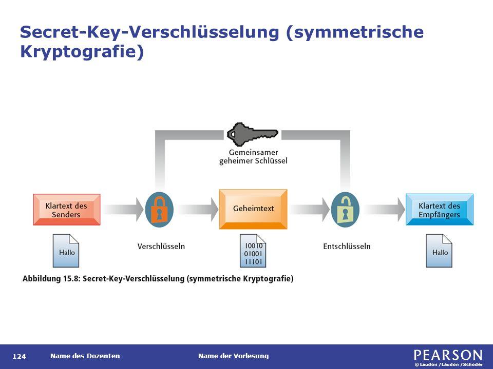 © Laudon /Laudon /Schoder Name des DozentenName der Vorlesung Secret-Key-Verschlüsselung (symmetrische Kryptografie) 124