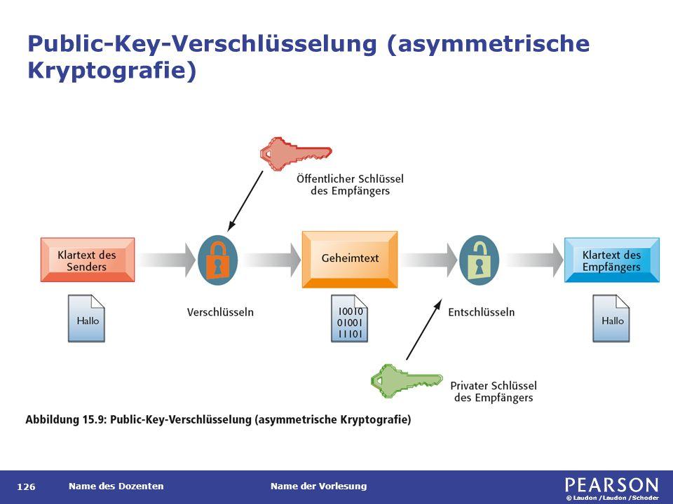 © Laudon /Laudon /Schoder Name des DozentenName der Vorlesung Public-Key-Verschlüsselung (asymmetrische Kryptografie) 126