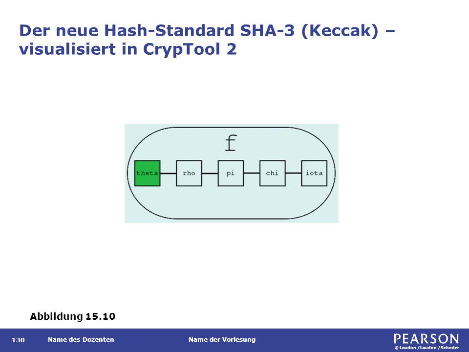 © Laudon /Laudon /Schoder Name des DozentenName der Vorlesung 130 Der neue Hash-Standard SHA-3 (Keccak) – visualisiert in CrypTool 2 Abbildung 15.10
