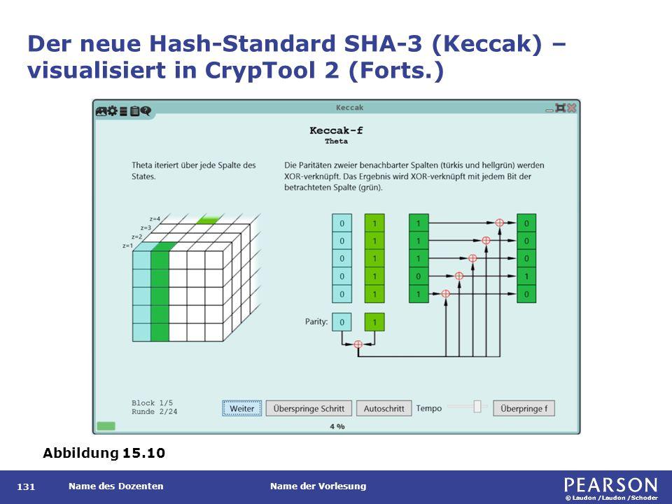 © Laudon /Laudon /Schoder Name des DozentenName der Vorlesung 131 Der neue Hash-Standard SHA-3 (Keccak) – visualisiert in CrypTool 2 (Forts.) Abbildun