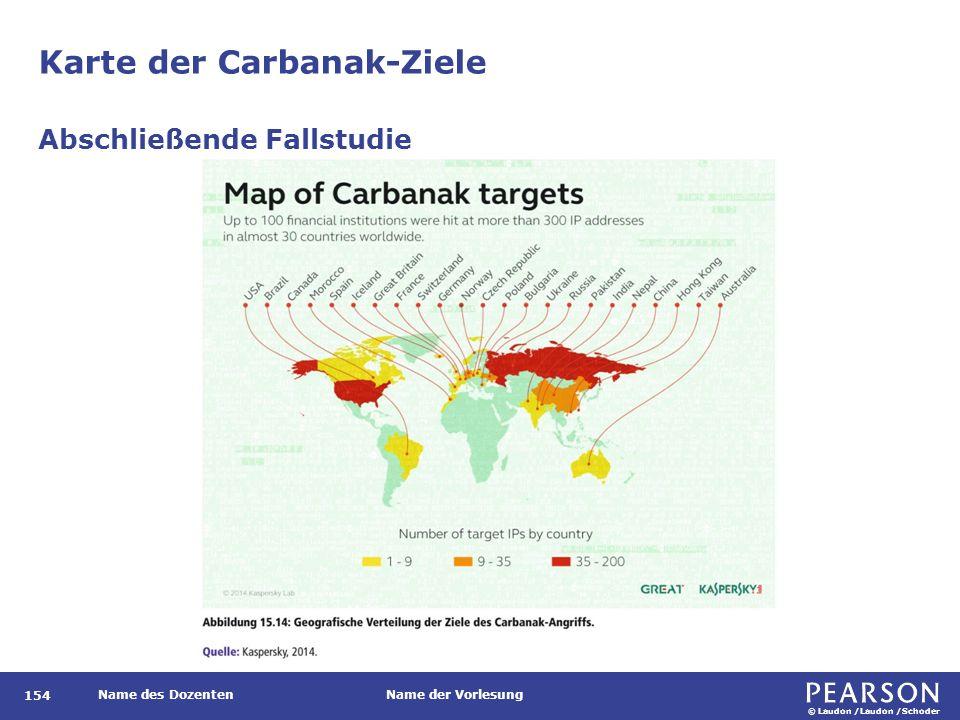 © Laudon /Laudon /Schoder Name des DozentenName der Vorlesung Karte der Carbanak-Ziele 154 Abschließende Fallstudie