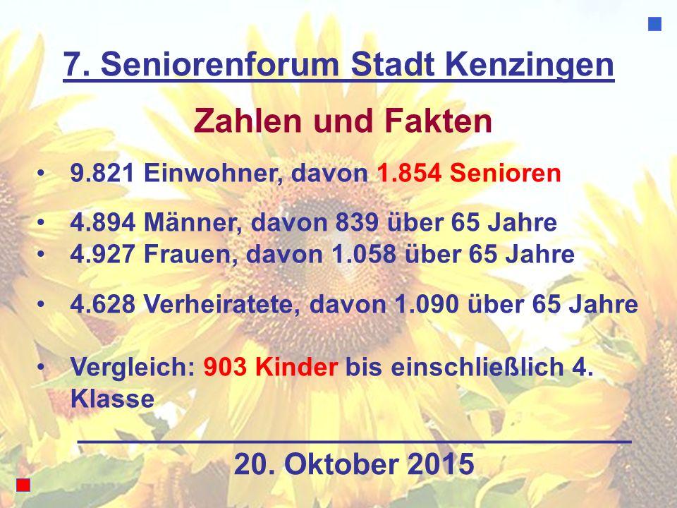 7. Seniorenforum Stadt Kenzingen Zahlen und Fakten 9.821 Einwohner, davon 1.854 Senioren 4.894 Männer, davon 839 über 65 Jahre 4.927 Frauen, davon 1.0