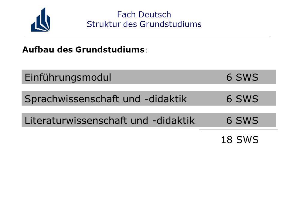Aufbau des Grundstudiums : Fach Deutsch Struktur des Grundstudiums Einführungsmodul6 SWS Sprachwissenschaft und -didaktik6 SWS Literaturwissenschaft und -didaktik6 SWS 18 SWS