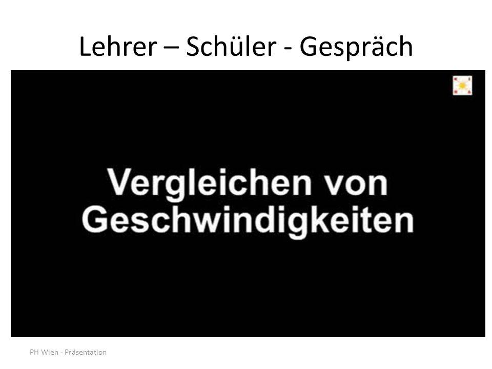 PH Wien - Präsentation Lehrer – Schüler - Gespräch