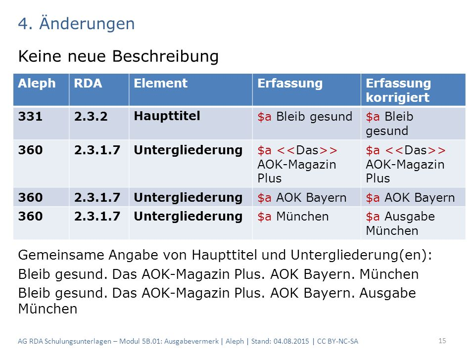 4. Änderungen Keine neue Beschreibung Gemeinsame Angabe von Haupttitel und Untergliederung(en): Bleib gesund. Das AOK-Magazin Plus. AOK Bayern. Münche