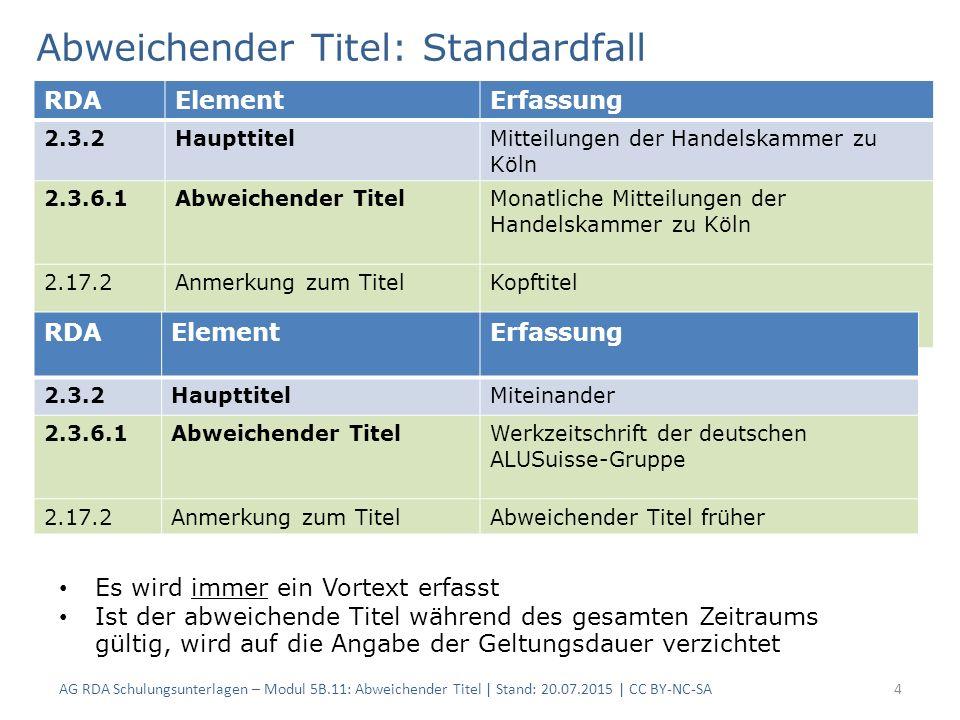 AG RDA Schulungsunterlagen – Modul 5B.11: Abweichender Titel | Stand: 20.07.2015 | CC BY- NC-SA 5 RDAElementErfassung 2.3.2HaupttitelMagazin für Berlin 2.3.6.1Abweichender Titel Berlin-Magazin 2.17.2Anmerkung zum Titel Titel auf dem Umschlag 1999-2000 1.