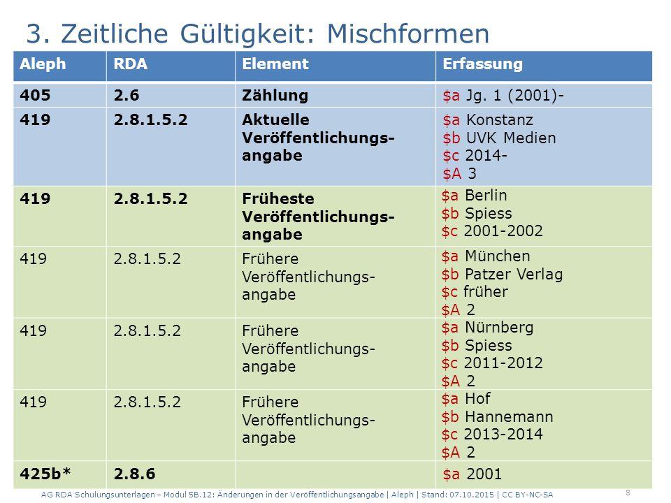 3. Zeitliche Gültigkeit: Mischformen AG RDA Schulungsunterlagen – Modul 5B.12: Änderungen in der Veröffentlichungsangabe | Aleph | Stand: 07.10.2015 |