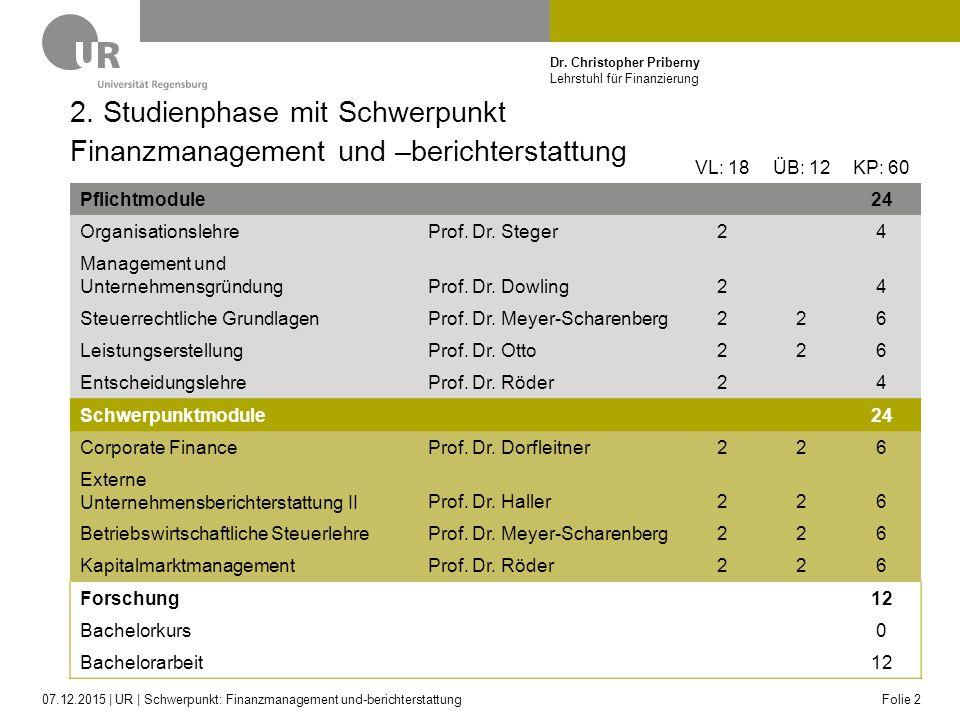 Dr. Christopher Priberny Lehrstuhl für Finanzierung 2. Studienphase mit Schwerpunkt Finanzmanagement und –berichterstattung 07.12.2015 | UR | Schwerpu