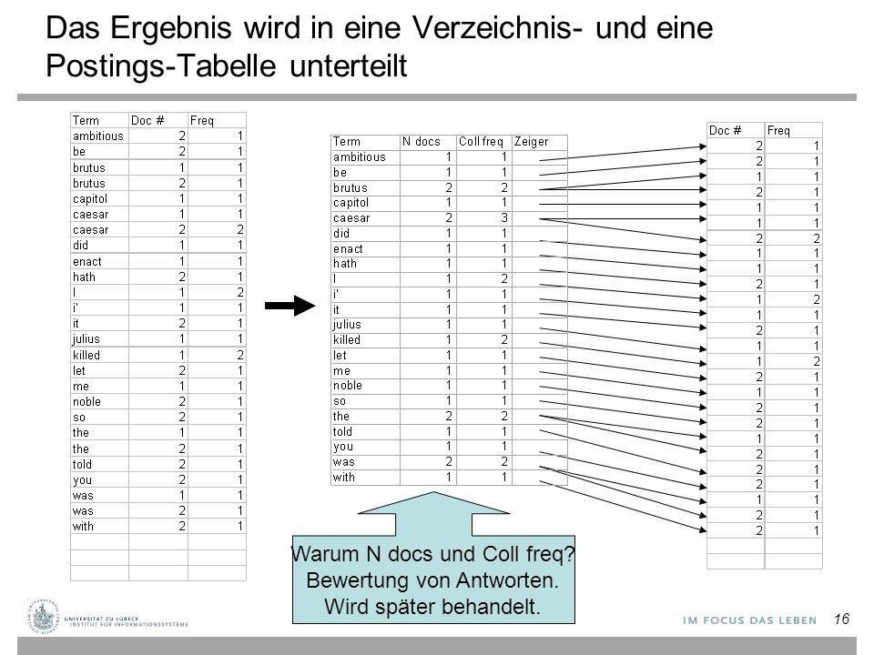 16 Das Ergebnis wird in eine Verzeichnis- und eine Postings-Tabelle unterteilt Warum N docs und Coll freq? Bewertung von Antworten. Wird später behand
