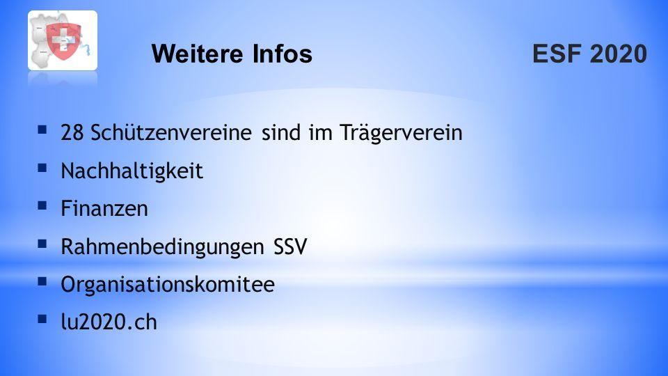 ESF 2020Weitere Infos  28 Schützenvereine sind im Trägerverein  Nachhaltigkeit  Finanzen  Rahmenbedingungen SSV  Organisationskomitee  lu2020.ch