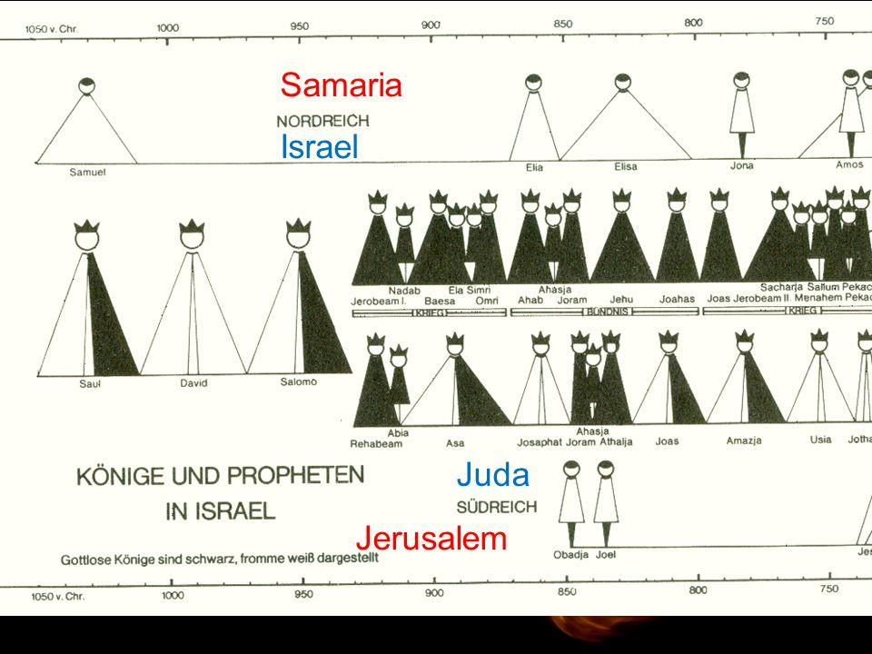 Samaria Jerusalem Juda Israel