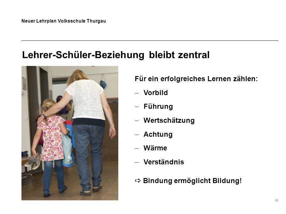 Neuer Lehrplan Volksschule Thurgau 10 Lehrer-Schüler-Beziehung bleibt zentral Für ein erfolgreiches Lernen zählen:  Vorbild  Führung  Wertschätzung  Achtung  Wärme  Verständnis  Bindung ermöglicht Bildung!