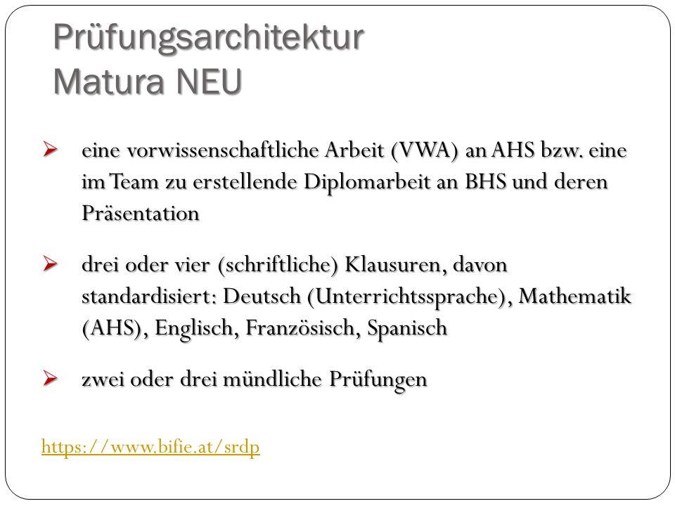 Prüfungsarchitektur Matura NEU  eine vorwissenschaftliche Arbeit (VWA) an AHS bzw.