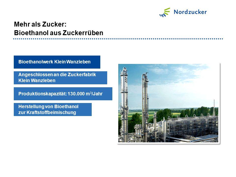 Mehr als Zucker: Bioethanol aus Zuckerrüben Bioethanolwerk Klein Wanzleben Produktionskapazität: 130.000 m 3 /Jahr Angeschlossen an die Zuckerfabrik Klein Wanzleben Herstellung von Bioethanol zur Kraftstoffbeimischung