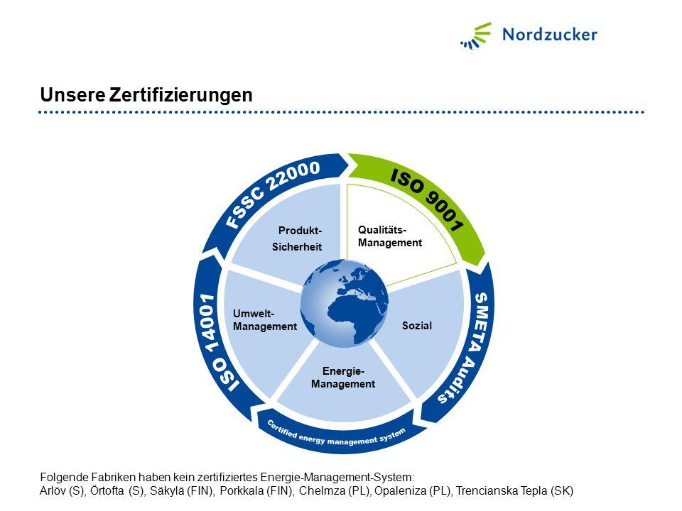 Unsere Zertifizierungen Umwelt- Management Qualitäts- Management Produkt- Sicherheit Sozial Energie- Management Folgende Fabriken haben kein zertifizi