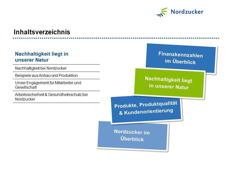 Nordzucker im Überblick Nordzucker im Überblick Nachhaltigkeit liegt in unserer Natur Nachhaltigkeit bei Nordzucker Beispiele aus Anbau und Produktion