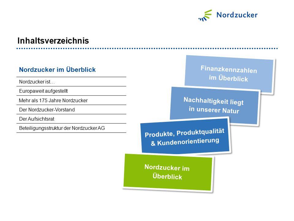 Nordzucker im Überblick Nordzucker ist… Europaweit aufgestellt Mehr als 175 Jahre Nordzucker Der Nordzucker-Vorstand Der Aufsichtsrat Beteiligungsstru