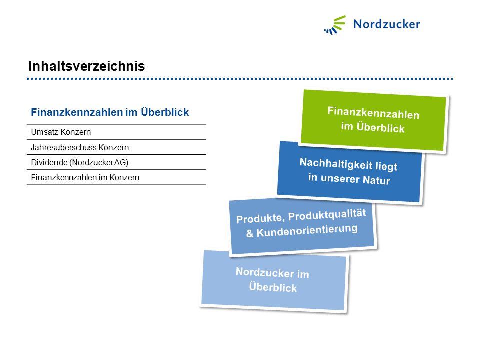 Nordzucker im Überblick Nordzucker im Überblick Produkte, Produktqualität & Kundenorientierung Produkte, Produktqualität & Kundenorientierung Finanzke