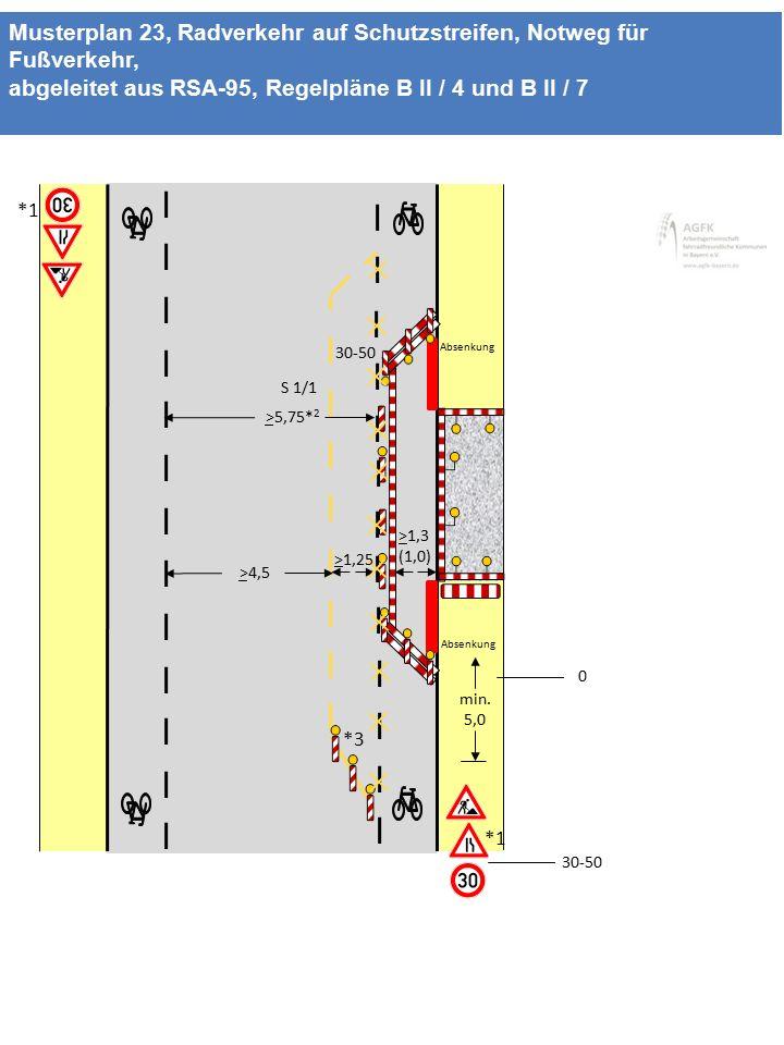 Musterplan 23, Radverkehr auf Schutzstreifen, Notweg für Fußverkehr, abgeleitet aus RSA-95, Regelpläne B II / 4 und B II / 7 > 1,3 (1,0) min. 5,0 Abse