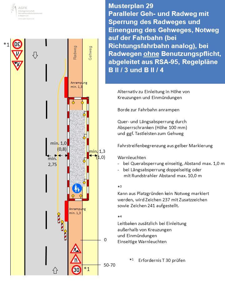 Straßenmuster 04 Radweg Gehweg 50-70 0 min. 1,0 (0,8) min. 1,3 (1,0) min. 2,75 Musterplan 29 Paralleler Geh- und Radweg mit Sperrung des Radweges und