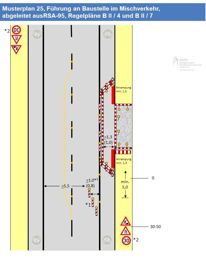 Musterplan 25, Führung an Baustelle im Mischverkehr, abgeleitet ausRSA-95, Regelpläne B II / 4 und B II / 7 min. 5,0 > 1,0* 3 (0,8) > 1,3 (1,0) Anramp