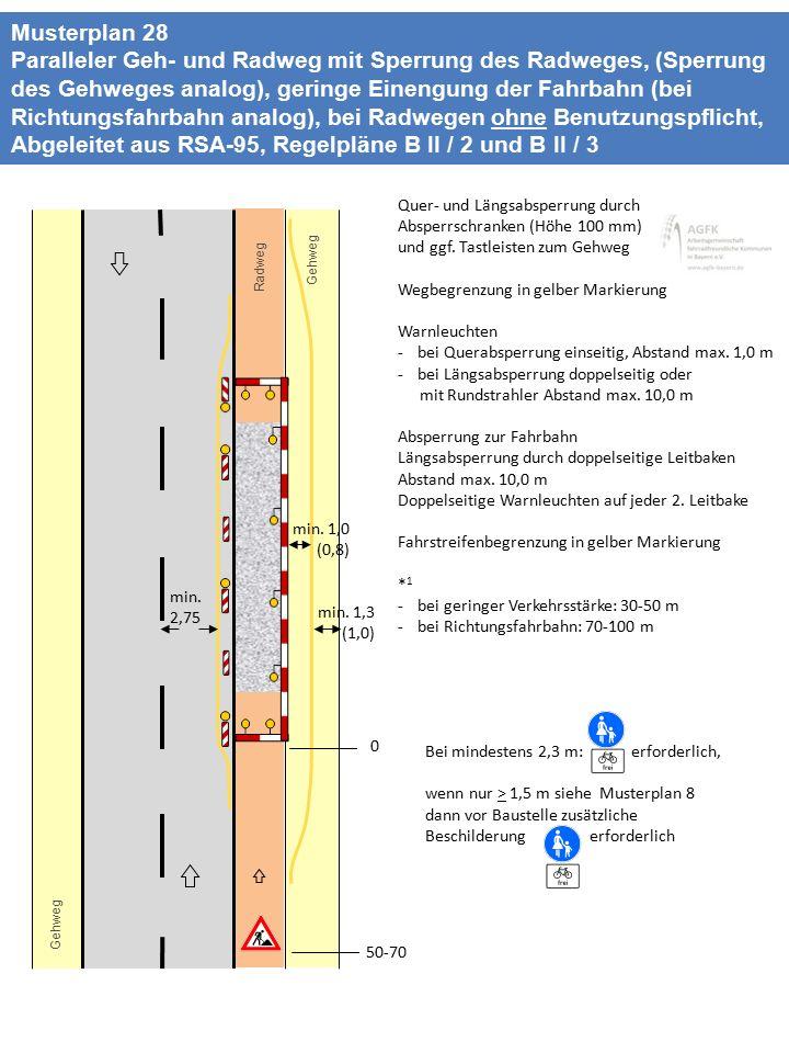 Musterplan 28 Paralleler Geh- und Radweg mit Sperrung des Radweges, (Sperrung des Gehweges analog), geringe Einengung der Fahrbahn (bei Richtungsfahrb