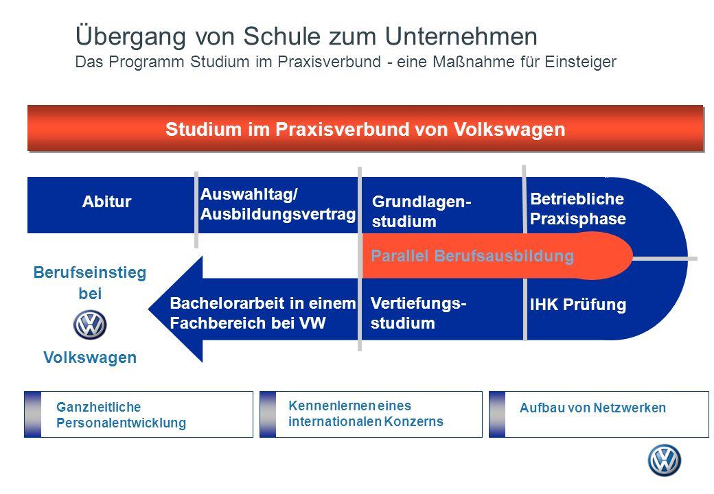Übergang von Schule zum Unternehmen Das Programm Studium im Praxisverbund - eine Maßnahme für Einsteiger Studium im Praxisverbund von Volkswagen Beruf