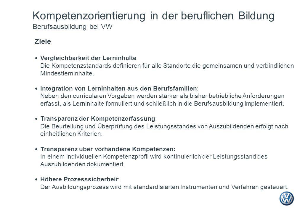 Kompetenzorientierung in der beruflichen Bildung Berufsausbildung bei VW Ziele Vergleichbarkeit der Lerninhalte Die Kompetenzstandards definieren für